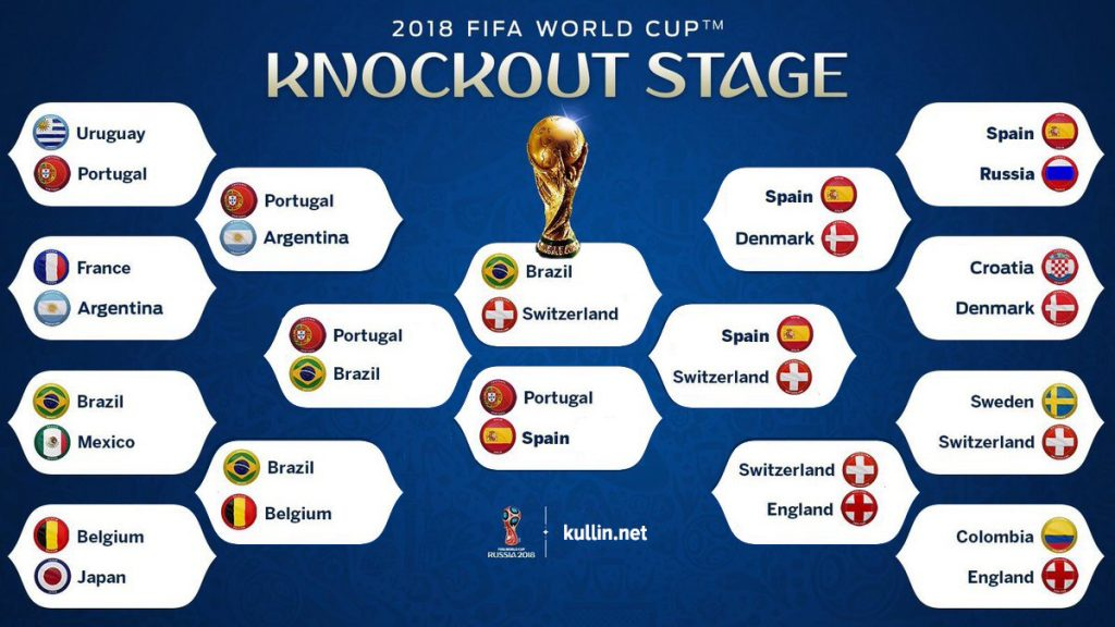 FIFA 2018 World Cup Russia Knock Out Stage Schedule