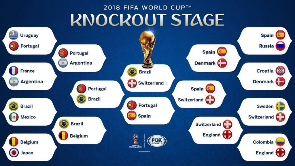 fifa world cup 2018 Russia knock out stage schedule